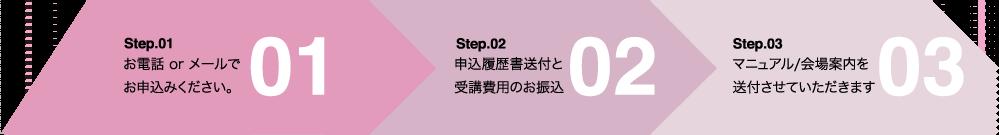Step.01 お電話 or メールでお申込みください。 Step.02 申込履歴書送付と 受講費用のお振込 Step.03 マニュアル/会場案内を送付させていただきます